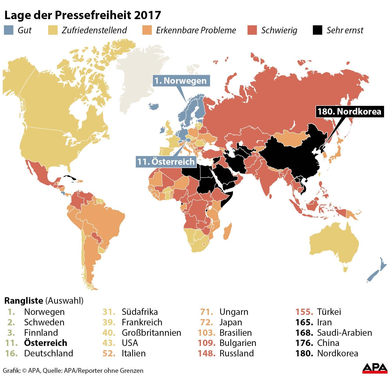 Bericht: Lage für Journalisten weltweit verschlechtert